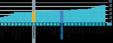 glass ceiling index - the economist